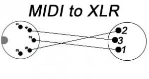 MIDI2XLR